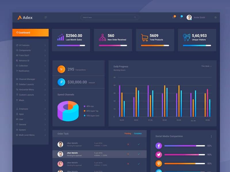 Adex Material Design Admin Dashboard Psd Template